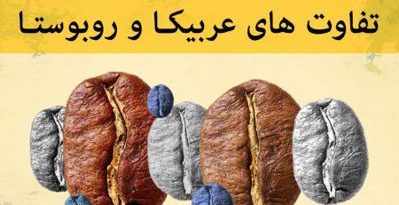 پوستر تفاوت عربیکا و روبوستا
